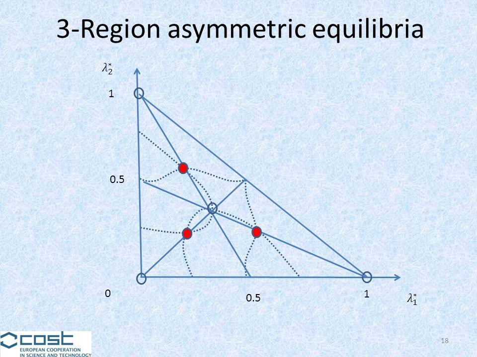 18 0 0.5 1 1 3-Region asymmetric equilibria