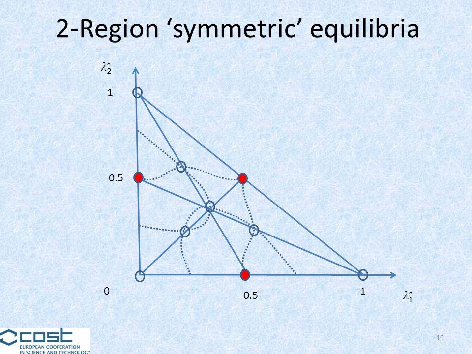 19 0 0.5 1 1 2-Region symmetric equilibria