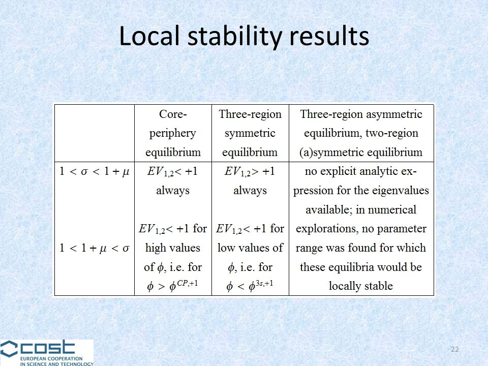 22 Local stability results