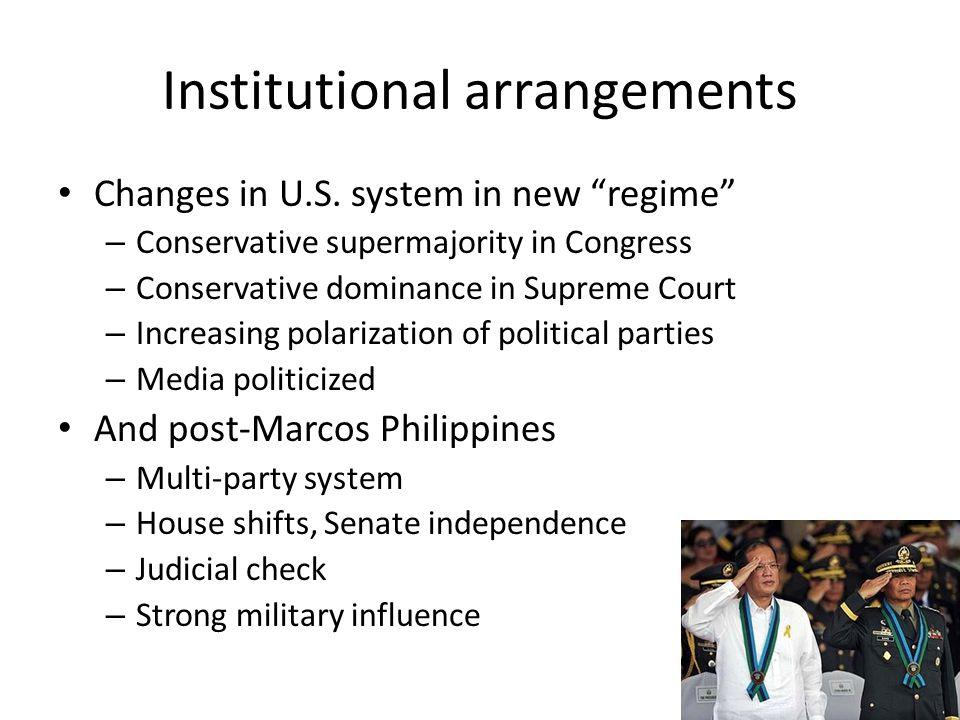 Institutional arrangements Changes in U.S.