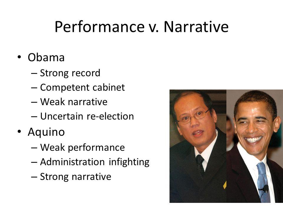 Performance v.