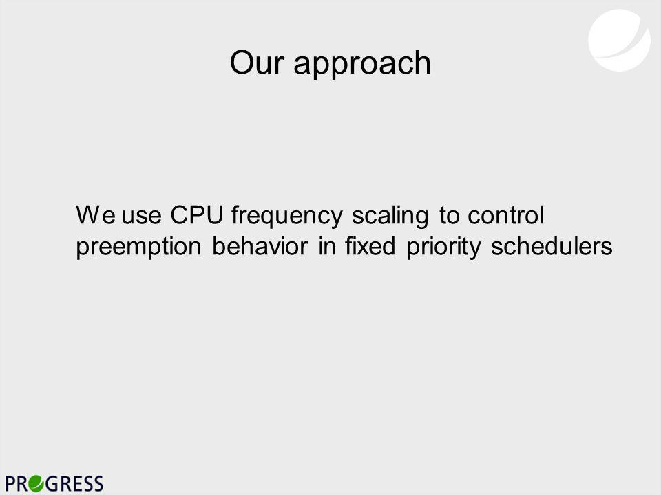 Our approach We use CPU frequency scaling to control preemption behavior in fixed priority schedulers