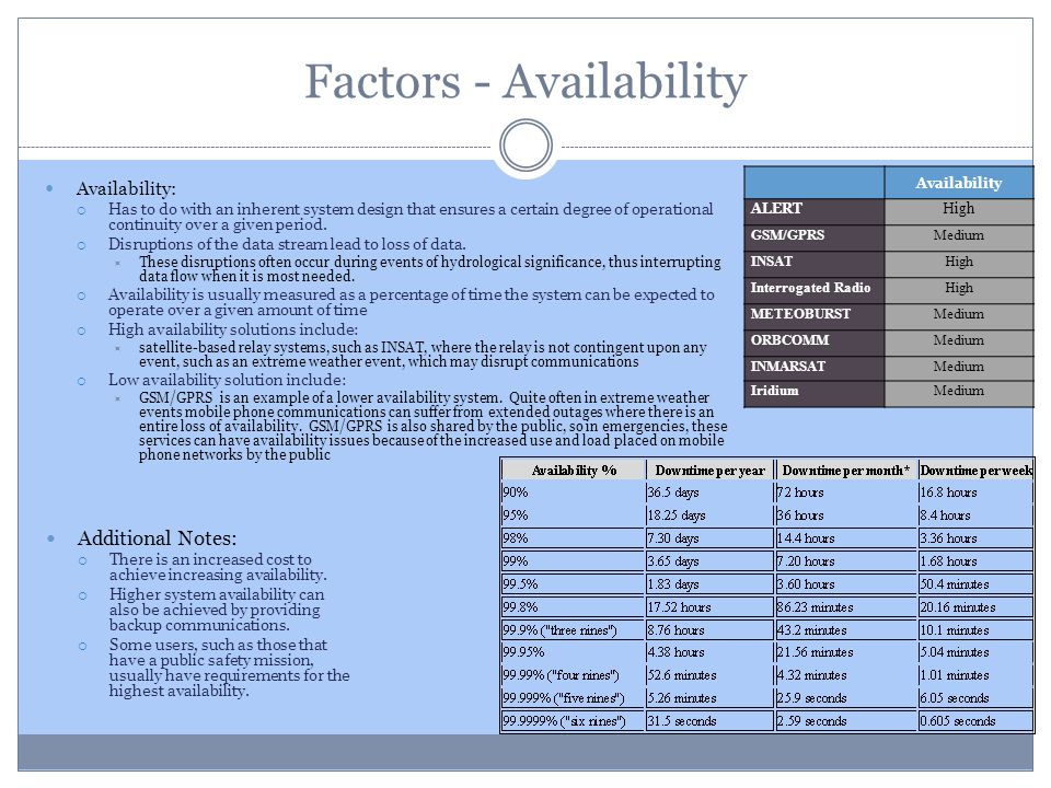 Factors - Availability Availability: Has to do with an inherent system design that ensures a certain degree of operational continuity over a given per