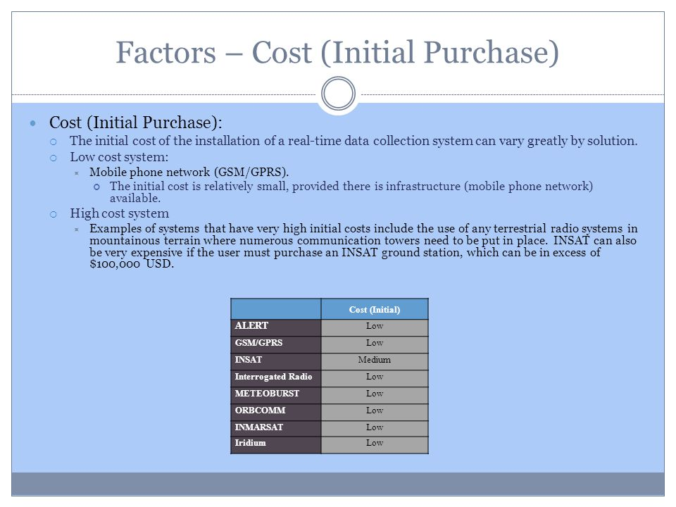 Factors – Cost (Initial Purchase) Cost (Initial Purchase): The initial cost of the installation of a real-time data collection system can vary greatly