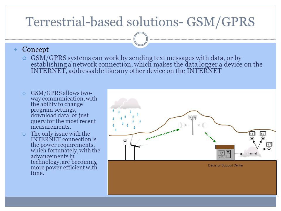Terrestrial-based solutions- GSM/GPRS Concept GSM/GPRS systems can work by sending text messages with data, or by establishing a network connection, w