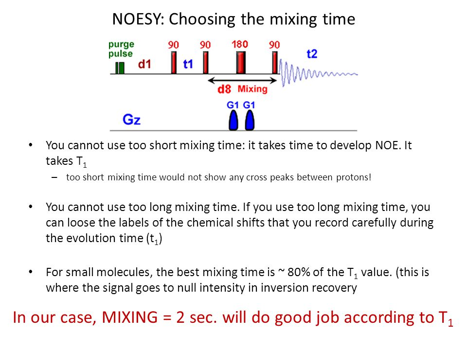 NOESY: Choosing the mixing time You cannot use too short mixing time: it takes time to develop NOE.