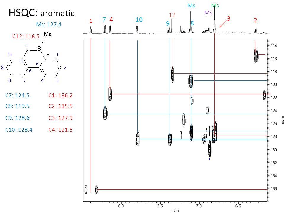 HSQC: aromatic Ms 1 7 4 10 9 12 2 3 8 C1: 136.2 C2: 115.5 C3: 127.9 C4: 121.5 C7: 124.5 C8: 119.5 Ms: 127.4 C9: 128.6 C10: 128.4 C12: 118.5