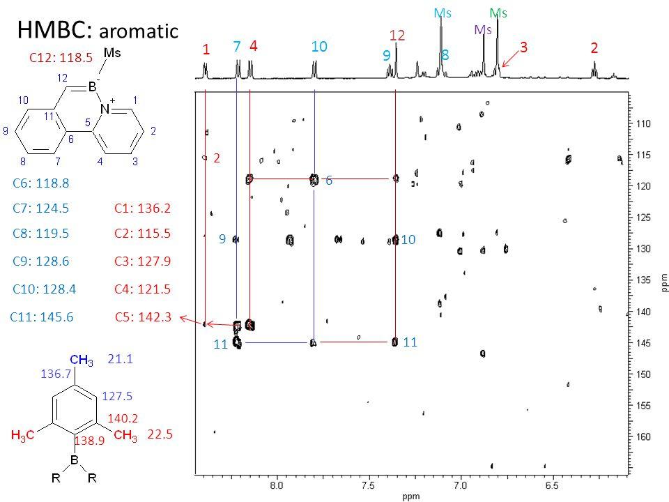 HMBC: aromatic Ms 1 7 4 10 9 12 2 3 8 C1: 136.2 C2: 115.5 C3: 127.9 C4: 121.5 C7: 124.5 C8: 119.5 C9: 128.6 C10: 128.4 C12: 118.5 22.5 21.1 136.7 127.5 140.2 138.9 2 C5: 142.3 6 C6: 118.8 11 9 C11: 145.6 10 11