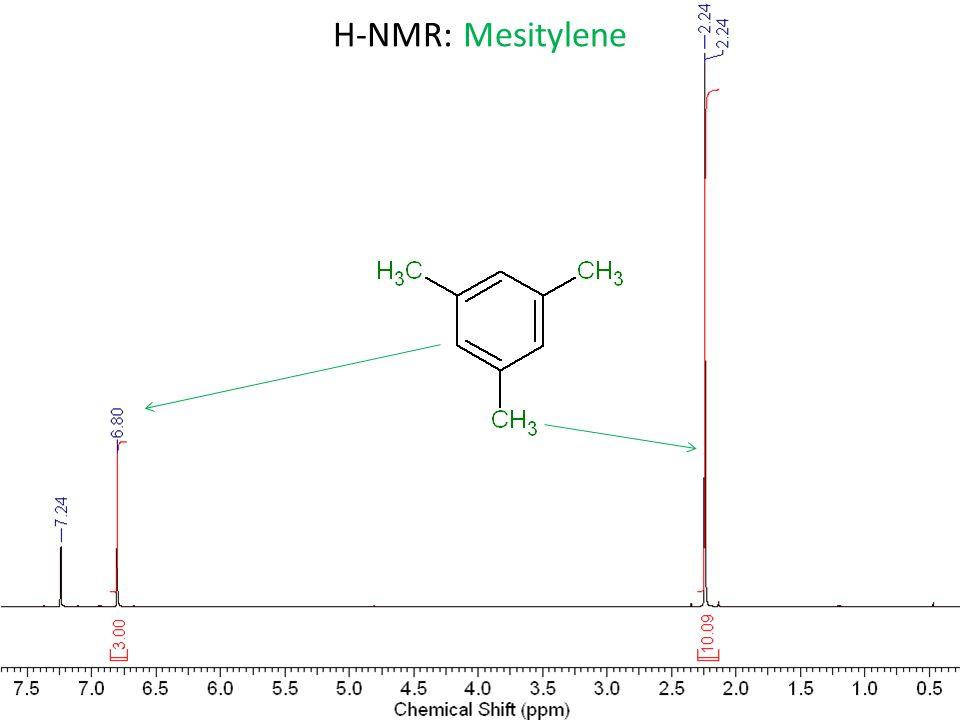 H-NMR: Mesitylene