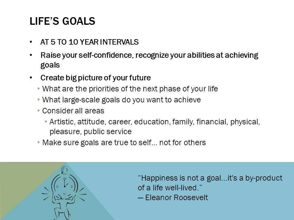 LIFES GOALS AT 5 TO 10 YEAR INTERVALS Raise your self-confidence, recognize your abilities at achieving goals Create big picture of your future What are the priorities of the next phase of your life What large-scale goals do you want to achieve Consider all areas Artistic, attitude, career, education, family, financial, physical, pleasure, public service Make sure goals are true to self… not for others Happiness is not a goal...it s a by-product of a life well-lived.