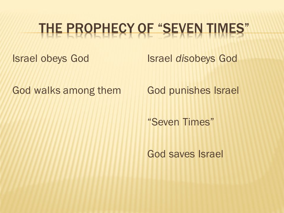 Israel obeys God God walks among them Israel disobeys God God punishes Israel Seven Times God saves Israel