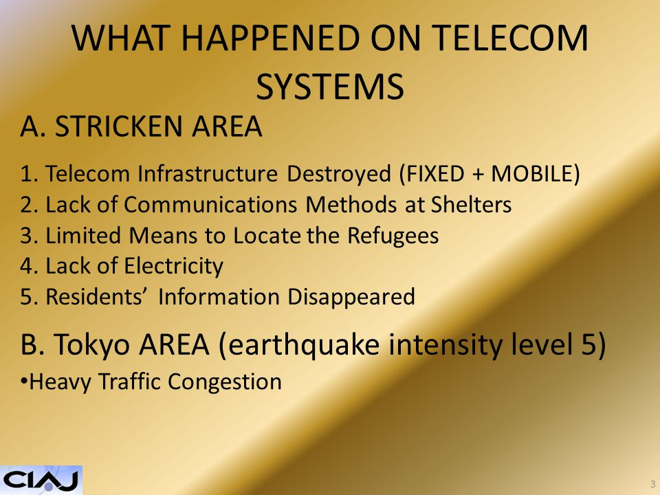 WHAT HAPPENED ON TELECOM SYSTEMS A. STRICKEN AREA 1.