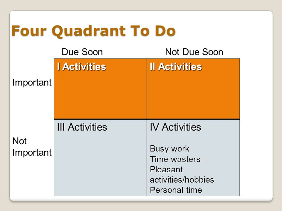 Four Quadrant To Do I Activities II Activities III Activities IV Activities Busy work Time wasters Pleasant activities/hobbies Personal time Due SoonN