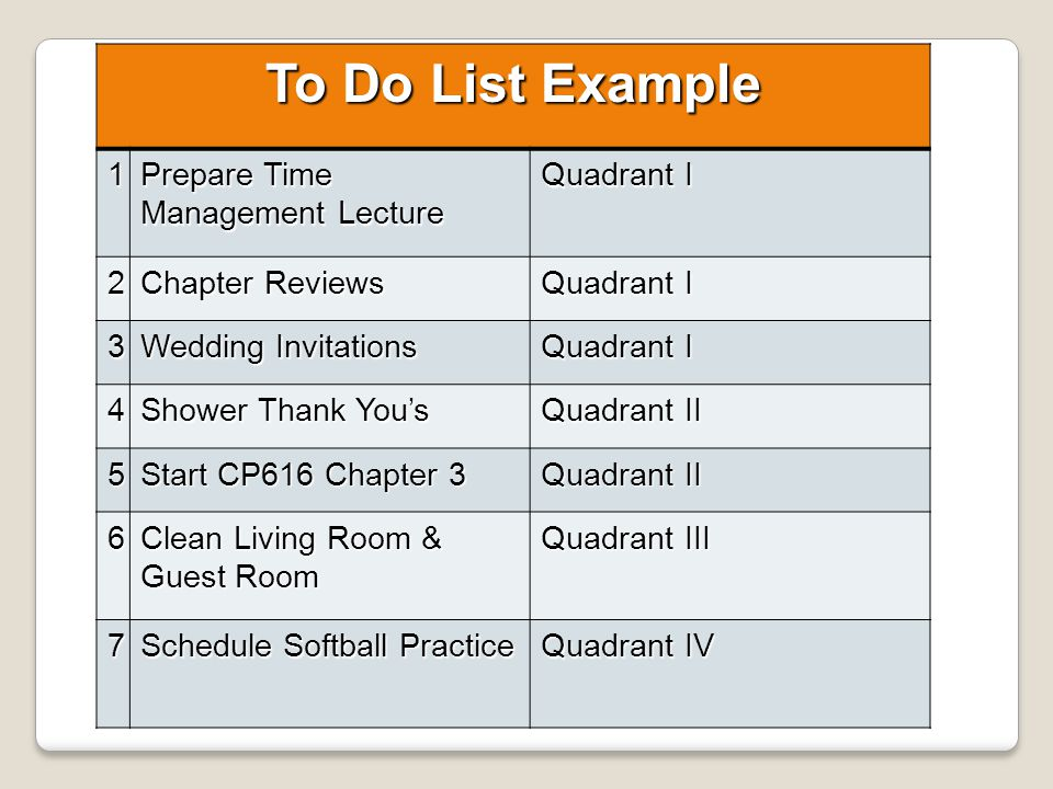 To Do List Example 1 Prepare Time Management Lecture Quadrant I 2 Chapter Reviews Quadrant I 3 Wedding Invitations Quadrant I 4 Shower Thank Yous Quad
