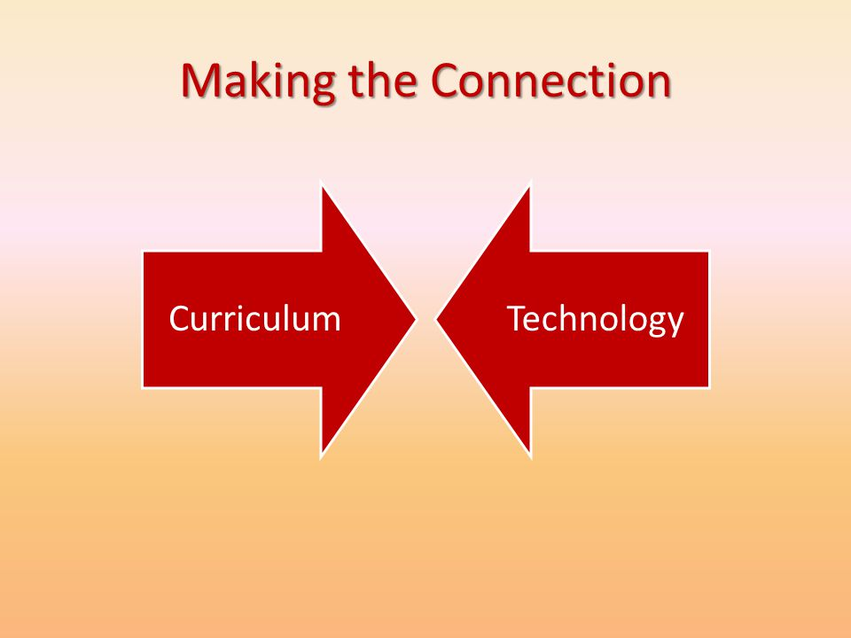 Benefits of Curriculum and Technology Integration Reinforce curriculum (the 4 Cs) Engage all levels of learners Enhance instruction Increase motivation Meet instructional needs of all students Create teaming across content areas Encourage self-directed learning Provide ongoing professional growth among teachers Levels the playing field when it comes to projects.
