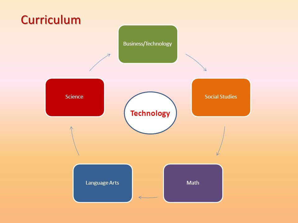 Online Tools & Applications Prezi Photo Story 3 Blogs Storybird Wallwisher Google Docs STEM-ICT 3D NC Learn