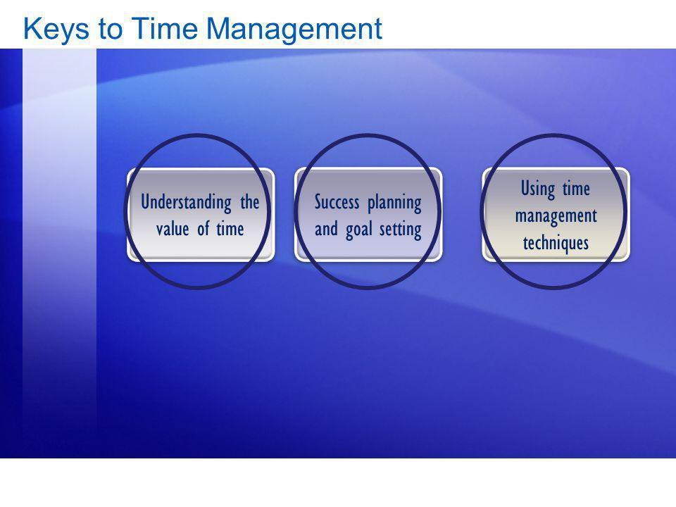 Benefits of Time Management Gain 2 hours each day.