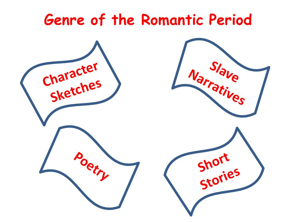 Genre of the Romantic Period Character Sketches Slave Narratives Short Stories Poetry