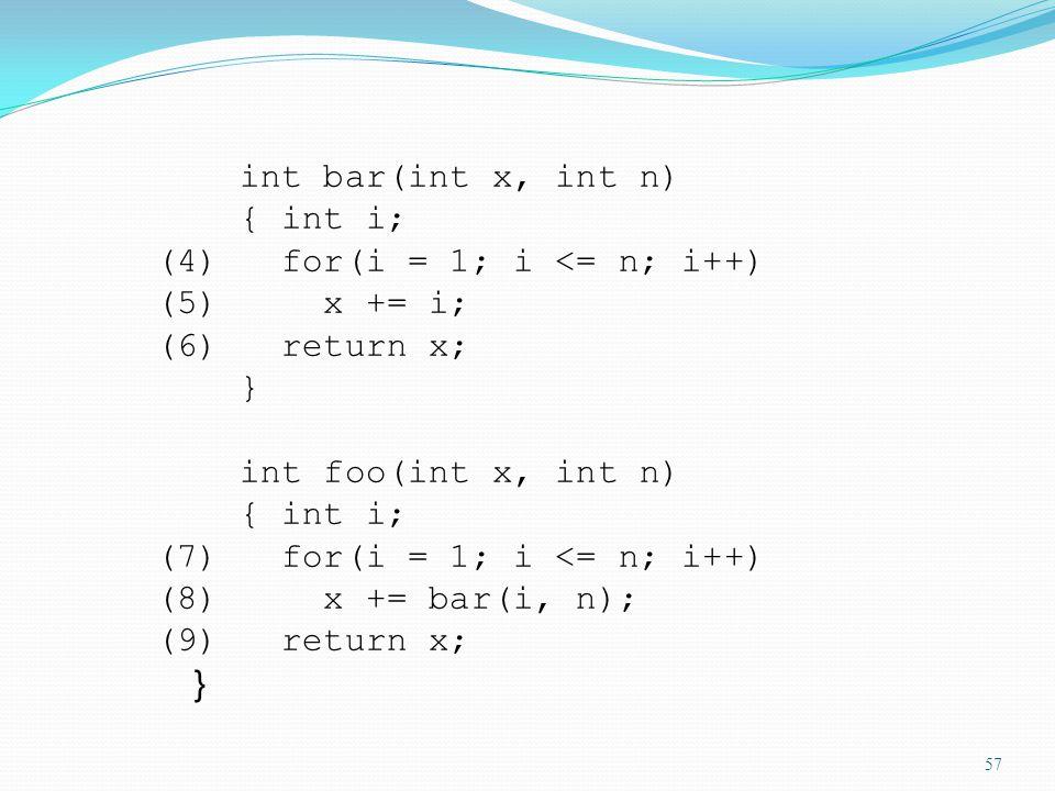 int bar(int x, int n) { int i; (4) for(i = 1; i <= n; i++) (5) x += i; (6) return x; } int foo(int x, int n) { int i; (7) for(i = 1; i <= n; i++) (8) x += bar(i, n); (9) return x; } 57