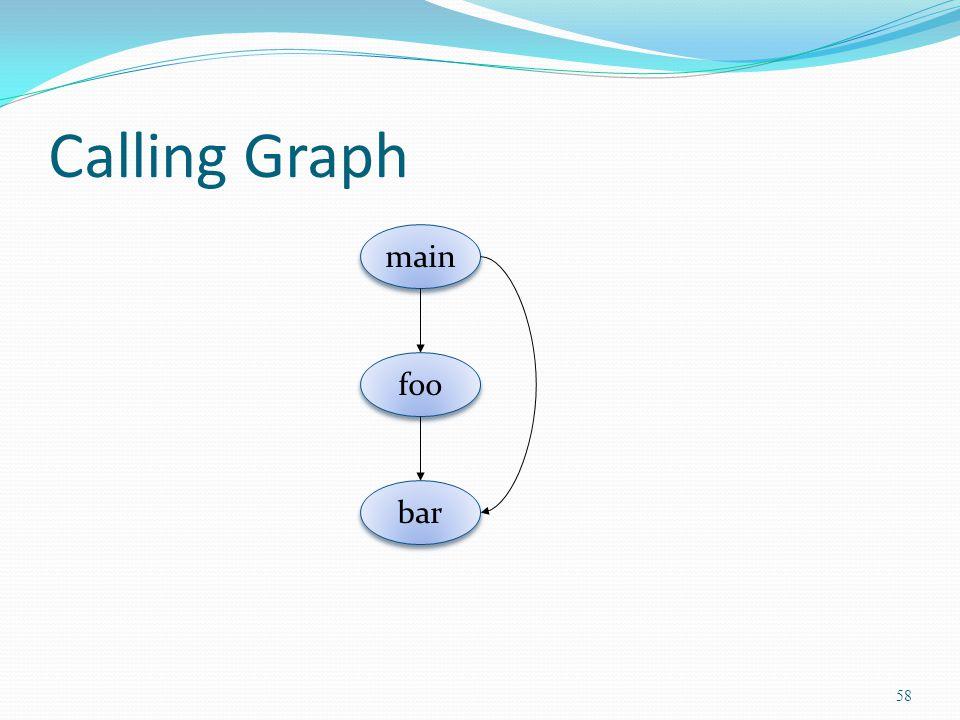 Calling Graph main foo bar 58