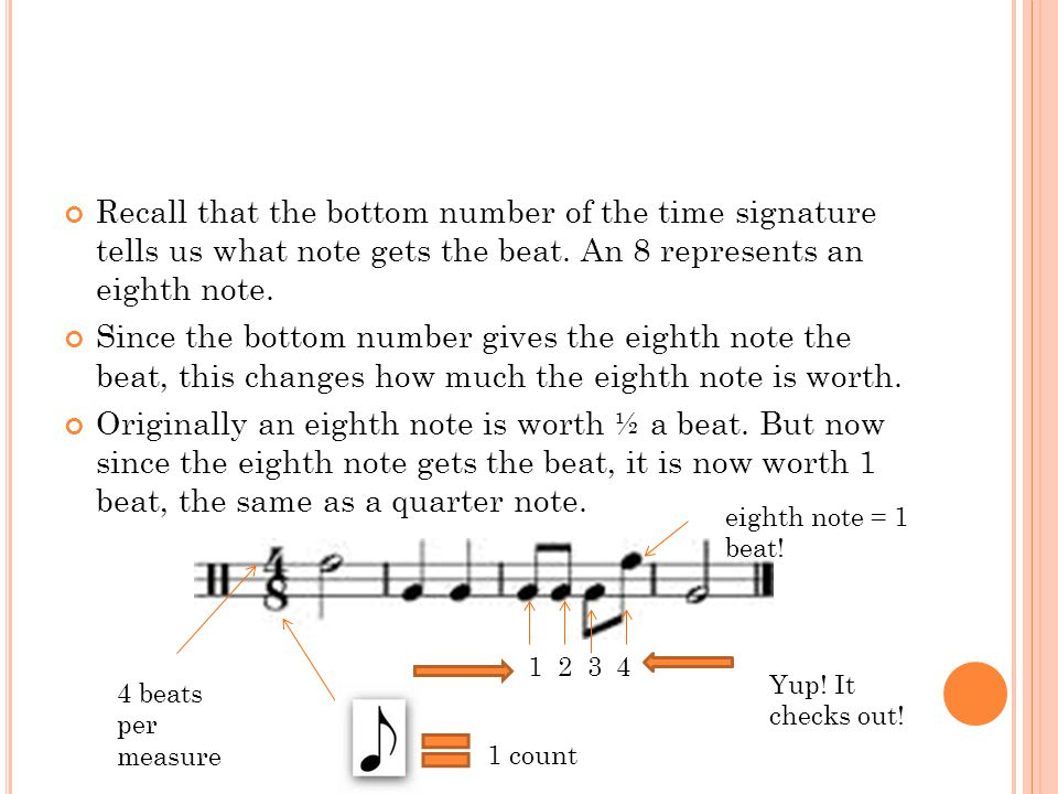 Recall that the bottom number of the time signature tells us what note gets the beat.