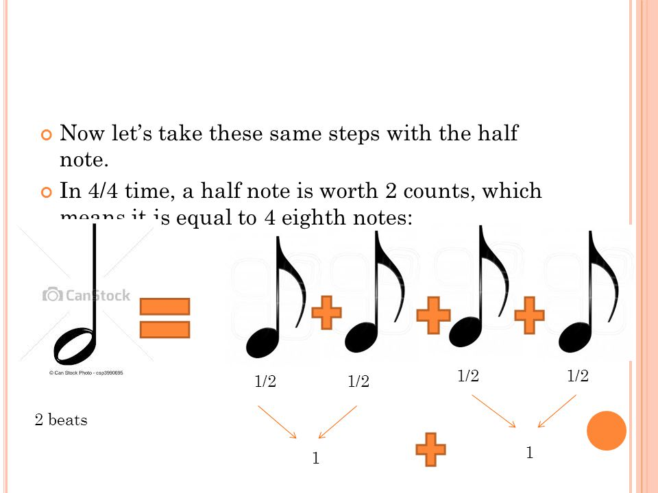 Now lets take these same steps with the half note. In 4/4 time, a half note is worth 2 counts, which means it is equal to 4 eighth notes: 2 beats 1/2