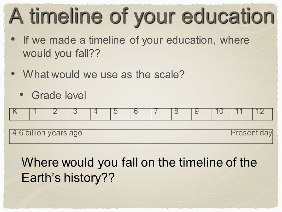 A timeline of your education If we made a timeline of your education, where would you fall?? What would we use as the scale? Grade level K123456789101