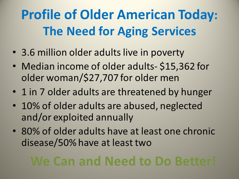Profile of Older American Today : The Need for Aging Services 3.6 million older adults live in poverty Median income of older adults- $15,362 for olde