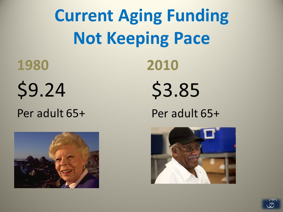 Current Aging Funding Not Keeping Pace 1980 $9.24 Per adult 65+ 2010 $3.85 Per adult 65+