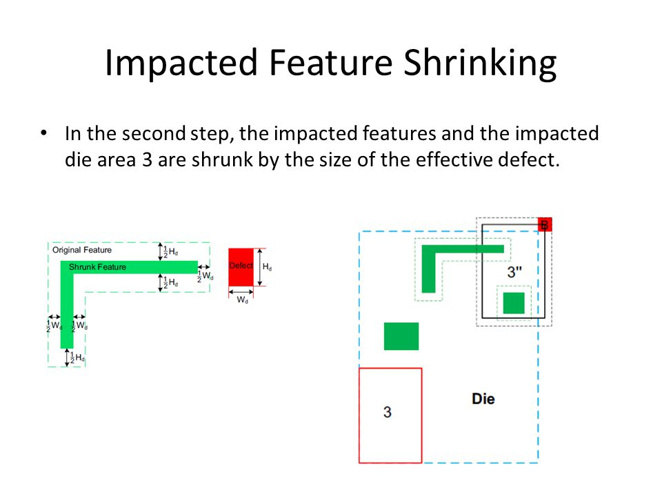 Impacted Feature Shrinking In the second step, the impacted features and the impacted die area 3 are shrunk by the size of the effective defect.