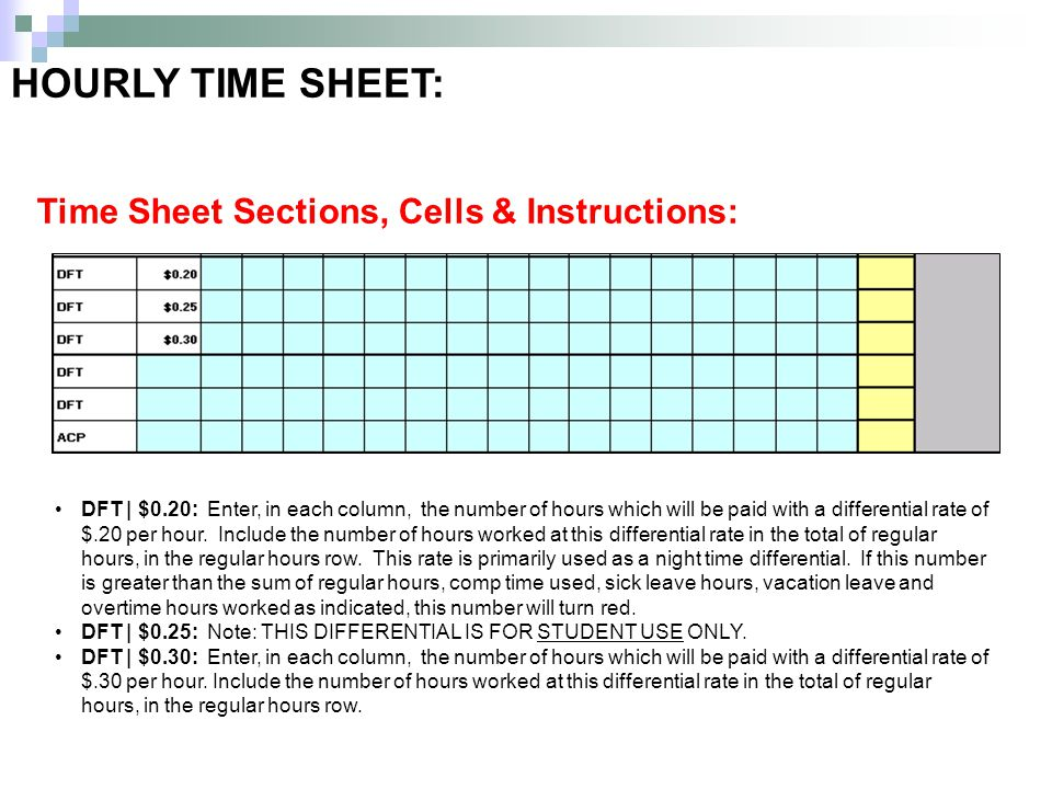 HOURLY TIME SHEET: Time Sheet Sections, Cells & Instructions: DFT | $0.20: Enter, in each column, the number of hours which will be paid with a differential rate of $.20 per hour.