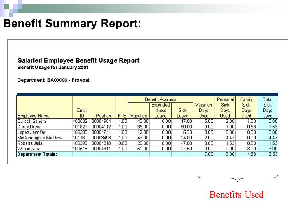 Benefit Summary Report: Benefits Used