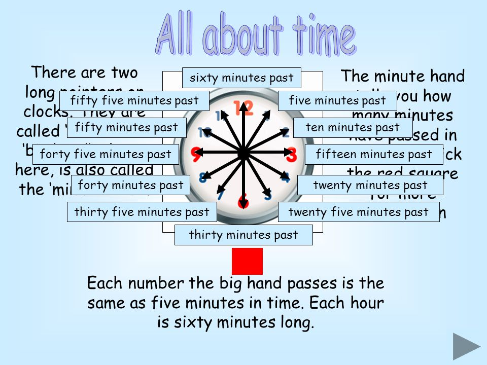 Traditional clocks that look like the ones here are called analogue clocks. These are the clocks we use first when we are learning to tell the time. T