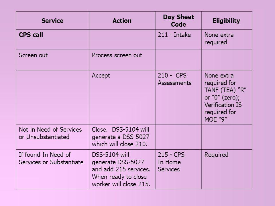 CHILDRENS SERVICES SERVICE CODE FLOW TABLE