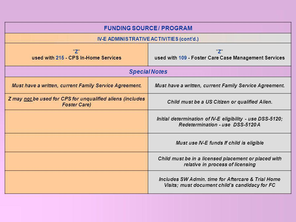 FUNDING SOURCE / PROGRAM IV-E ADMINISTRATIVE ACTIVITIES ELIGIBILITY