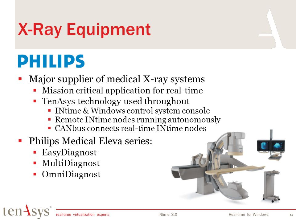 real-time virtualization experts INtime 3.0Real-time for Windows 14 X-Ray Equipment Major supplier of medical X-ray systems Mission critical application for real-time TenAsys technology used throughout INtime & Windows control system console Remote INtime nodes running autonomously CANbus connects real-time INtime nodes Philips Medical Eleva series: EasyDiagnost MultiDiagnost OmniDiagnost