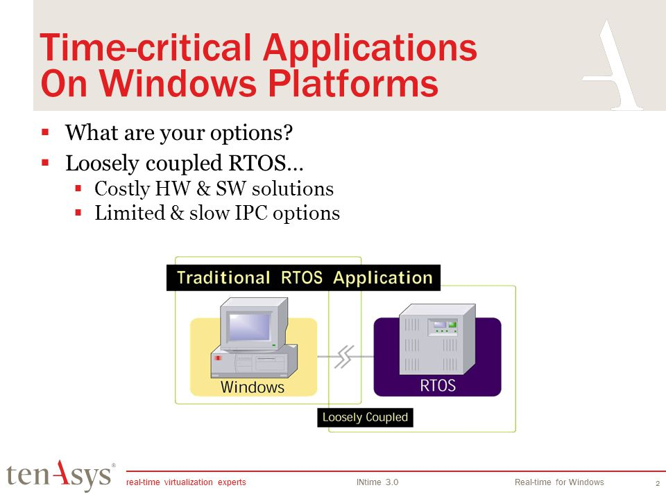 real-time virtualization experts INtime 3.0Real-time for Windows 2 Time-critical Applications On Windows Platforms What are your options? Loosely coup