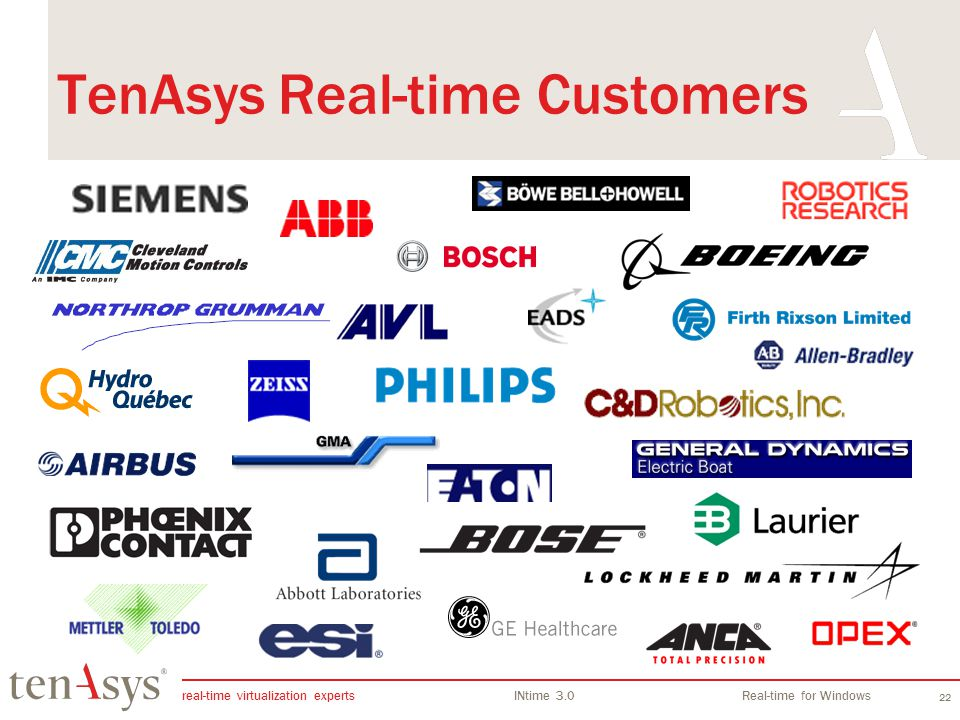 real-time virtualization experts INtime 3.0Real-time for Windows 22 TenAsys Real-time Customers