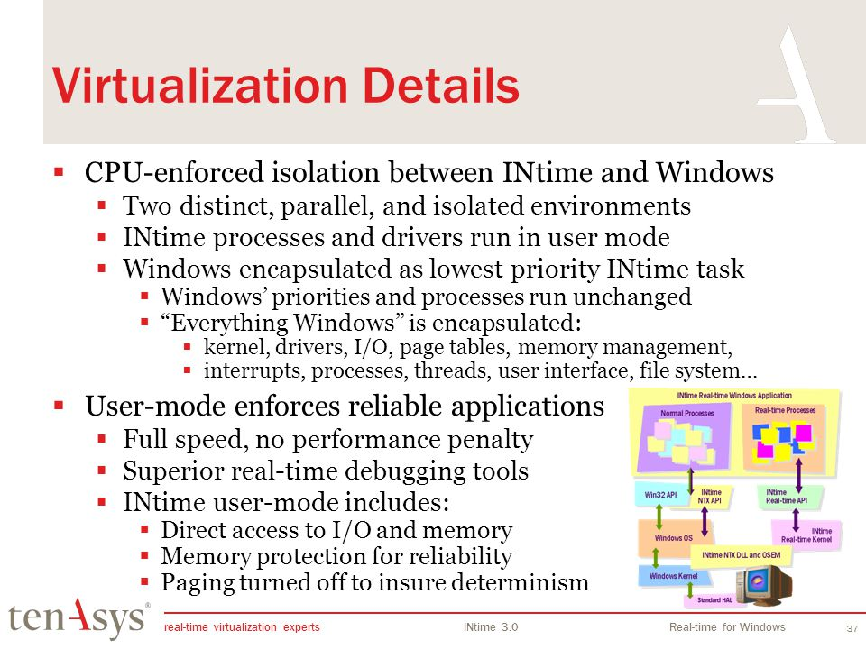 real-time virtualization experts INtime 3.0Real-time for Windows 37 Virtualization Details CPU-enforced isolation between INtime and Windows Two distinct, parallel, and isolated environments INtime processes and drivers run in user mode Windows encapsulated as lowest priority INtime task Windows priorities and processes run unchanged Everything Windows is encapsulated: kernel, drivers, I/O, page tables, memory management, interrupts, processes, threads, user interface, file system… User-mode enforces reliable applications Full speed, no performance penalty Superior real-time debugging tools INtime user-mode includes: Direct access to I/O and memory Memory protection for reliability Paging turned off to insure determinism