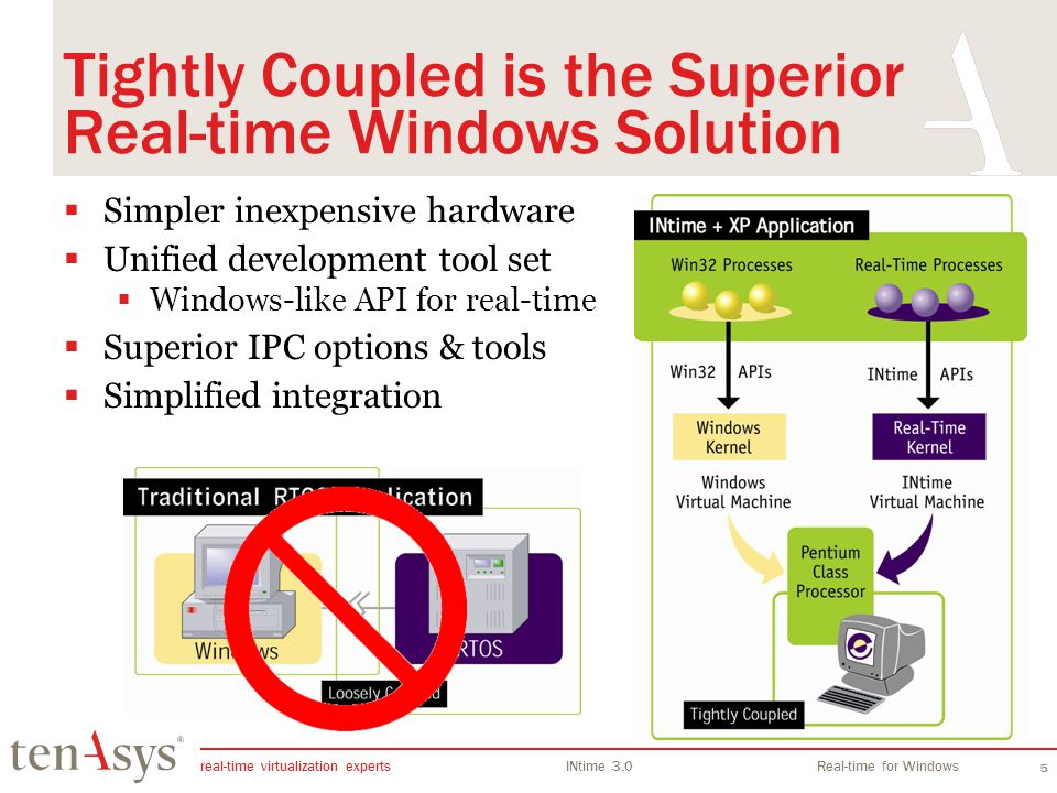 real-time virtualization experts INtime 3.0Real-time for Windows 5 Tightly Coupled is the Superior Real-time Windows Solution Simpler inexpensive hardware Unified development tool set Windows-like API for real-time Superior IPC options & tools Simplified integration