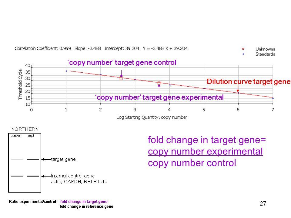 27 Dilution curve target gene copy number target gene experimental copy number target gene control fold change in target gene= copy number experimental copy number control