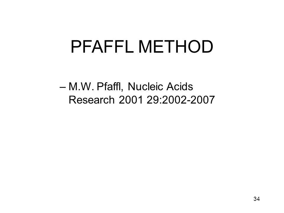 34 PFAFFL METHOD –M.W. Pfaffl, Nucleic Acids Research 2001 29:2002-2007