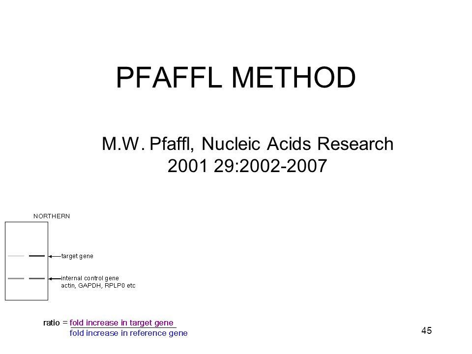 45 PFAFFL METHOD M.W. Pfaffl, Nucleic Acids Research 2001 29:2002-2007