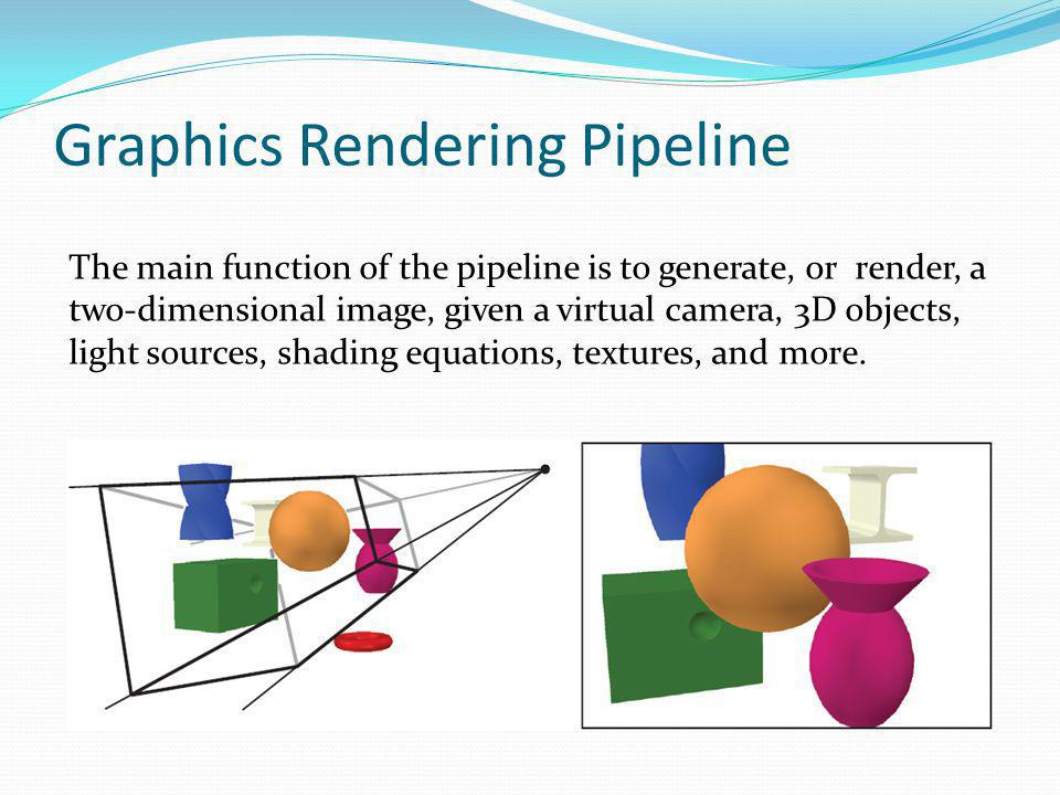 Graphics Rendering Pipeline The main function of the pipeline is to generate, or render, a two-dimensional image, given a virtual camera, 3D objects,