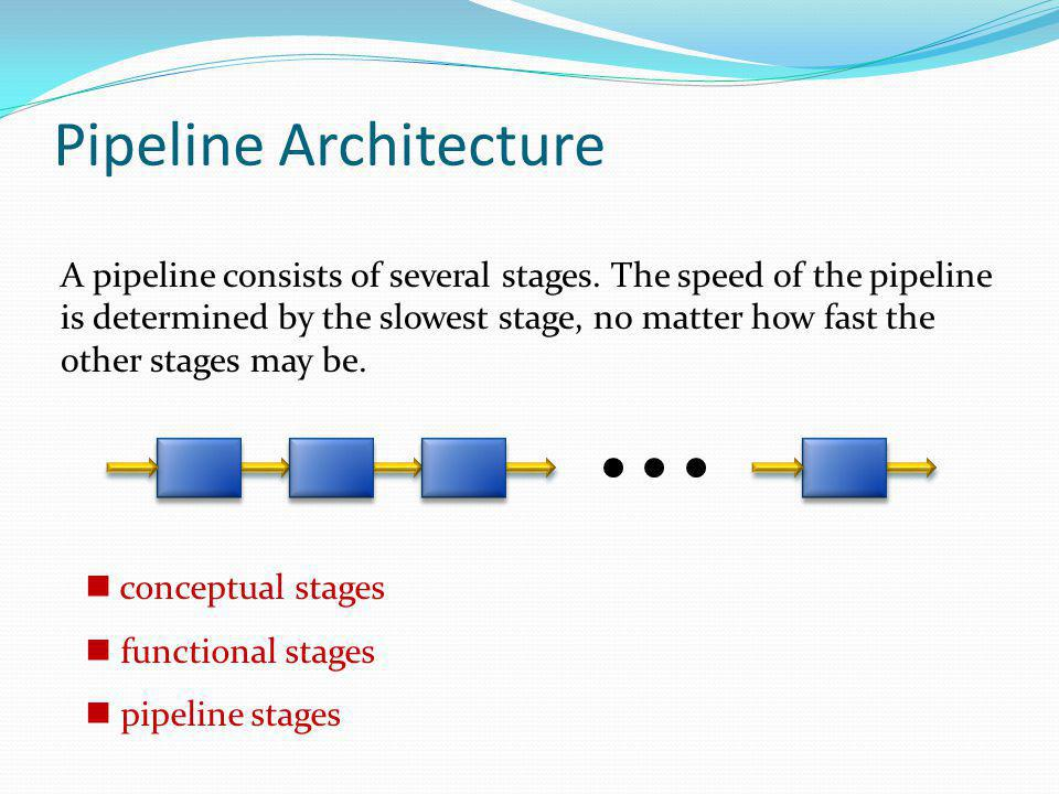 Pipeline Architecture conceptual stages functional stages pipeline stages A pipeline consists of several stages. The speed of the pipeline is determin