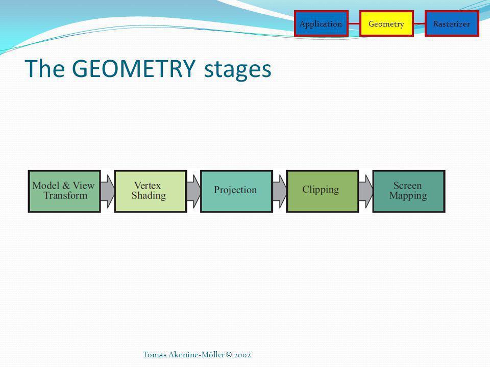 The GEOMETRY stages Tomas Akenine-Mőller © 2002 ApplicationGeometryRasterizer