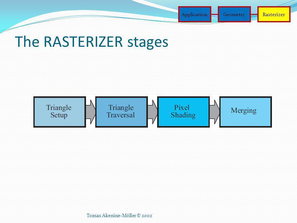 The RASTERIZER stages Tomas Akenine-Mőller © 2002 ApplicationGeometryRasterizer