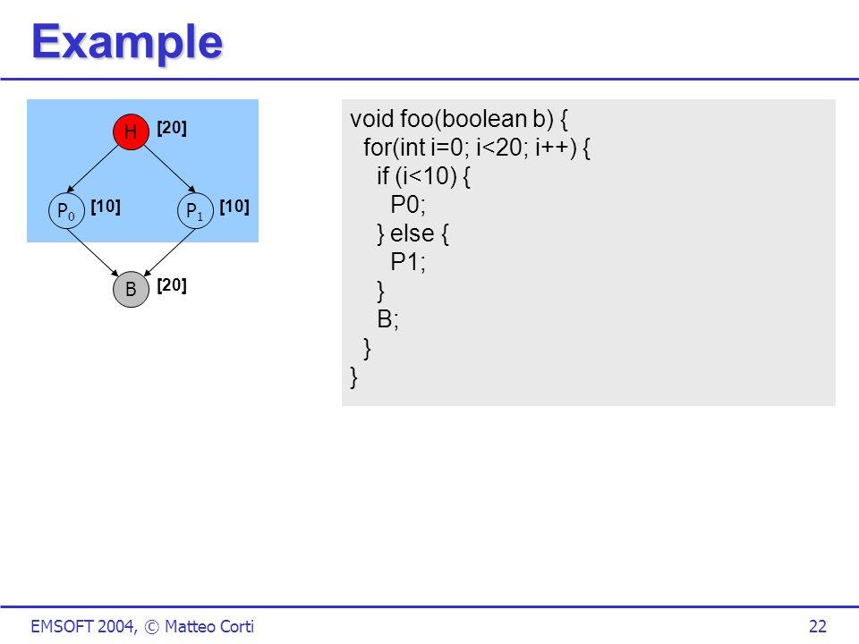 EMSOFT 2004, © Matteo Corti22 Example P0P0 P1P1 B H [20] [10] void foo(boolean b) { for(int i=0; i<20; i++) { if (i<10) { P0; } else { P1; } B; }