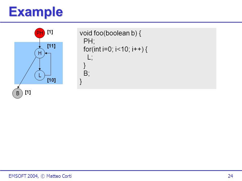 EMSOFT 2004, © Matteo Corti24 Example B PH L H [1] [11] [10] void foo(boolean b) { PH; for(int i=0; i<10; i++) { L; } B; }
