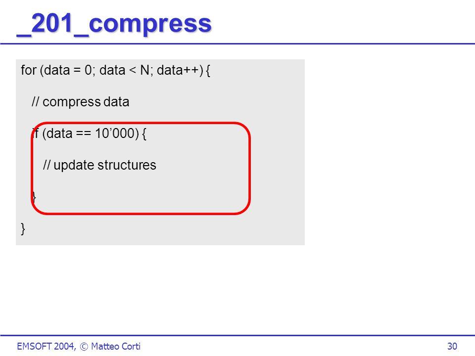 EMSOFT 2004, © Matteo Corti30 _201_compress for (data = 0; data < N; data++) { // compress data if (data == 10000) { // update structures }